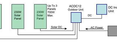 solar-air-conditioner-system-diagram