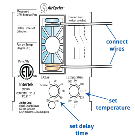Garage Fan Controller With Fan Delay And Temperature