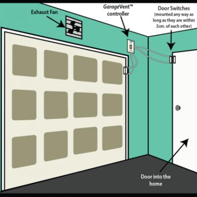 GarageVent-doors_large