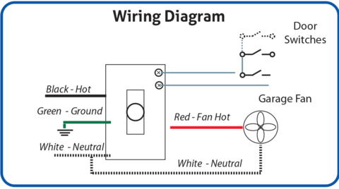 GarageVent wiring_large garage fan controller with fan delay and temperature settings attic fan wiring diagram at et-consult.org